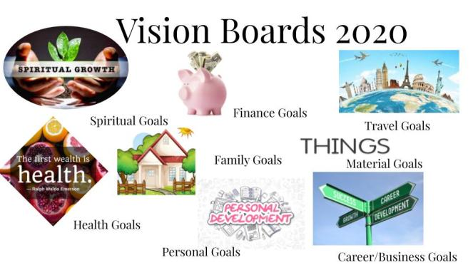 Vision Example